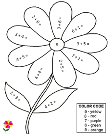 Pre Made Math Worksheets For Kids